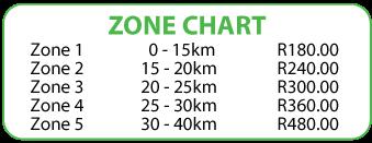 TEEN-ZONES